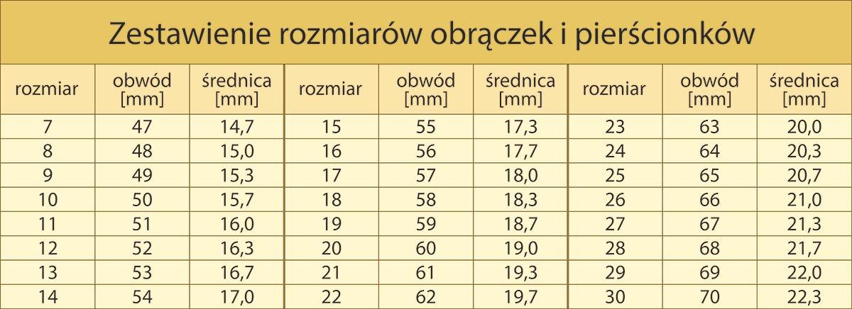 tabla rozmiarów